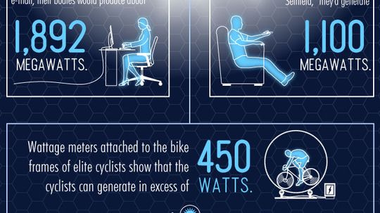 Could Cities be Powered by Our Bodies?