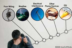 Several things could be causing your phone line noise.
