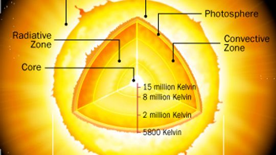 Can Scientists Create a Star on Earth?