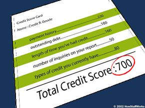 See more credit and debt pictures.