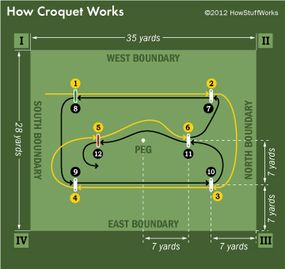 This is a common croquet court layout.