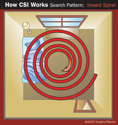 Inward spiral search pattern