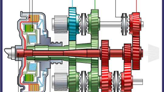 How Dual-clutch Transmissions Work