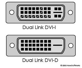 DVI-D connectors carry a digital-only signal and DVI-I adds four pins for analog capability. Both connectors can be used with a single-link or a dual-link cable, depending upon the requirements of the display.