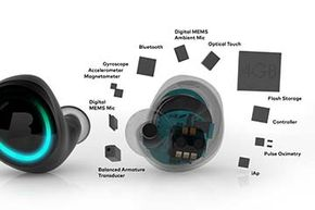 The keys to making the Dash headphones completely wireless are the microcomputers and biosensors lodged in each earbud
