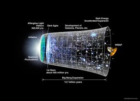 According to this timeline from NASA, the expansion of the universe is accelerating.