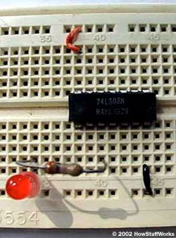In this figure, the chip is receiving +5 volts on pin 14 (red wire) and ground on pin 7 (black wire). The resistor leaves pin 3 and connects to the LED, which is also connected to ground. Connect wires from +5 and ground to the gate's A and B inputs to exercise the gate.
