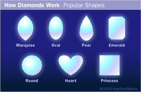 Diamond shapes illustration