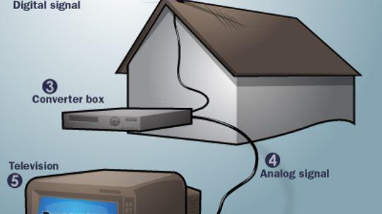Do I really need a digital converter box for my TV?