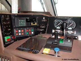 Controls, indicators and the radio