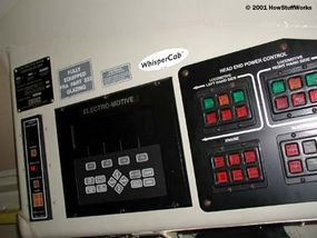 This computerized display can show the status of systems all over the locomotive.