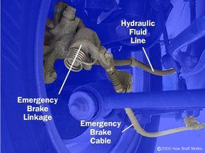 Disc brake with parking brake