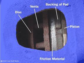 Disc brake inspection opening