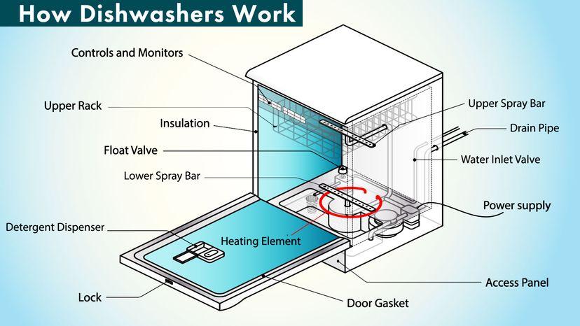 dishwasher illustration