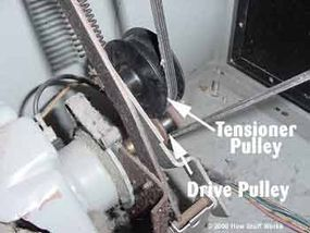 Motor and pulleys