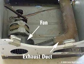 Fan and exhaust duct