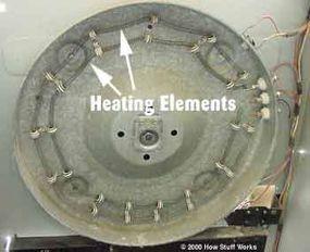 Heating element