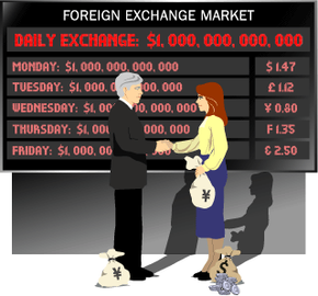 The Foreign Exchange Market, or Forex, is the most prolific financial market in the world. Each day, over $1 trillion worth of currency changes hands.