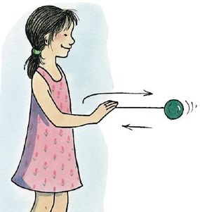 Flick the yo-yo forward. When it reaches the end of the string, give it a tug back and catch palm facing up.