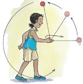 Around the World is an easy yo-yo trick to perform.