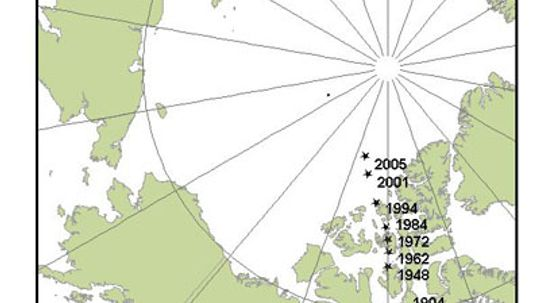 Why does the North Pole move?