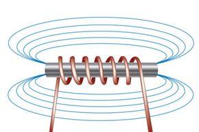 coil wrapped around iron core, iron-core electromagnet.