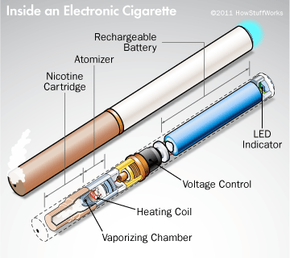 Electronic cigarettes are designed to deliver a dose of nicotine without burning tobacco.