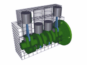 Figure 2. Inline: The cylinders are arranged in a line in a single bank.