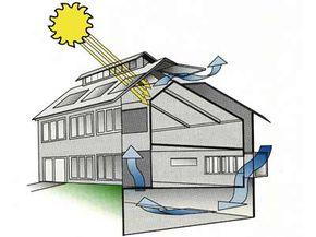 Pictured here, you can see how Enertia homes function on hot summer days.