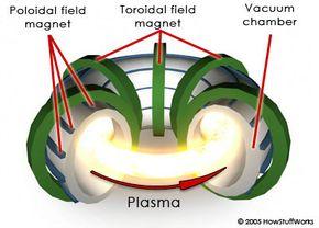 Plasma toroid