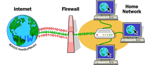 Firewalls have helped protect computers in large companies for years. Now, they're a critical component of home networks, as well. See more computer networking pictures.