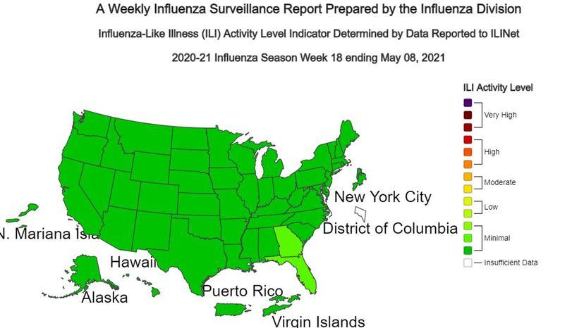 cdc flu table