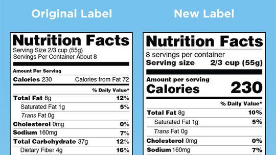 FDA Unveils New Food Nutrition Labels