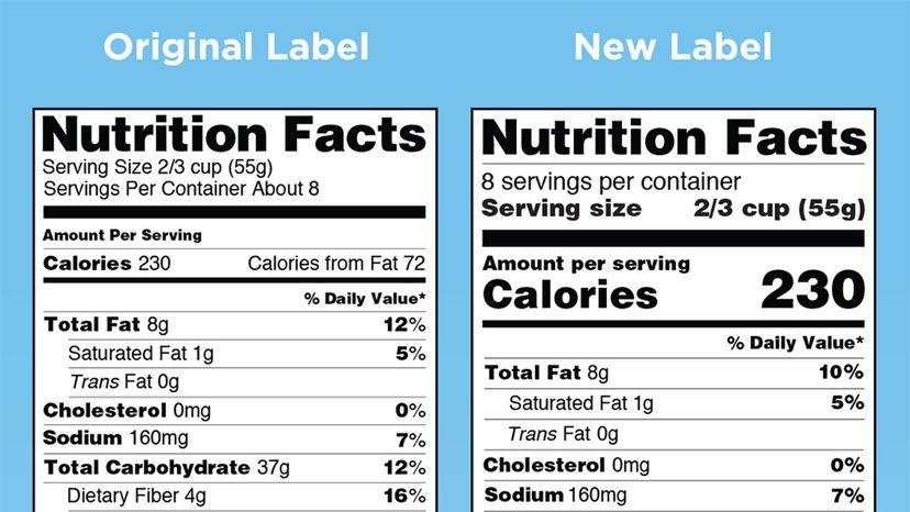 FDA, new food label