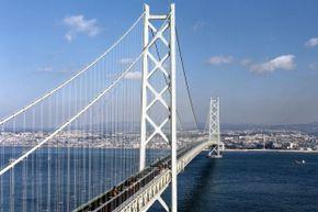 Japan's Akashi Strait bridge is the world's longest suspension bridge.