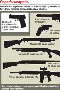 A graphic illustrating the six weapons Oscar Pistorius had applied to own firearms licenses for.  The Olympian was charged with the murder of his girlfriend Reeva Steenkamp who was shot and killed in his apartment in Pretoria, South Africa.