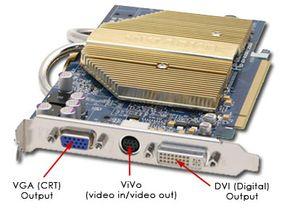 This Radeon X800XL graphics card has DVI, VGA and ViVo connections.