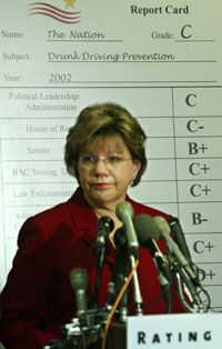 In 2002, Wendy J. Hamilton, MADD national president, gave the United States a C for its handling of drunk driving.