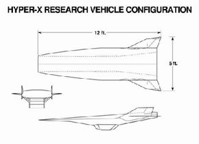The dimensions and views of the X-43A