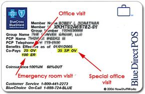 A common POS plan insurance card.
