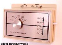 Do you know what to do if your thermostat breaks?