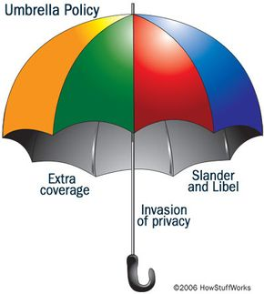 You may need an umbrella policy if you want coverage beyond a standard homeowners insurance policy.