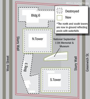 The World Trade Center complex and memorial