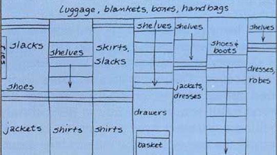 How to Design a His and Her Closet
