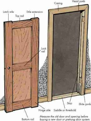 It's not as hard as you think to install an interior door.