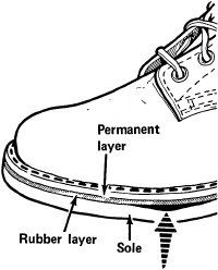 Boots with sewn soles have three layers of                                            sole material. Pry off the outside layer and,                                            if necessary, the middle rubber layer.