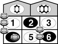 These are all typical inside wagers for roulette. They include single number (4), split (5 and 6), streeet (1,2,3), corner (2,3,5,6), five-number (0,00,1,2,3) and double street (1,2,3,4,5,6) bets.