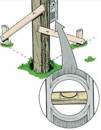 Posts must be absolutely plumb (vertical). To plumb a post, set it in in its hole, hold a level to one side, and adjust the post until the level's bubble is exactly centered.