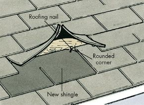 Round the corners of the new shingle and slide it up into the gap.