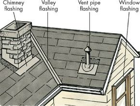 An open roof valley can be fixed without professional assistance.